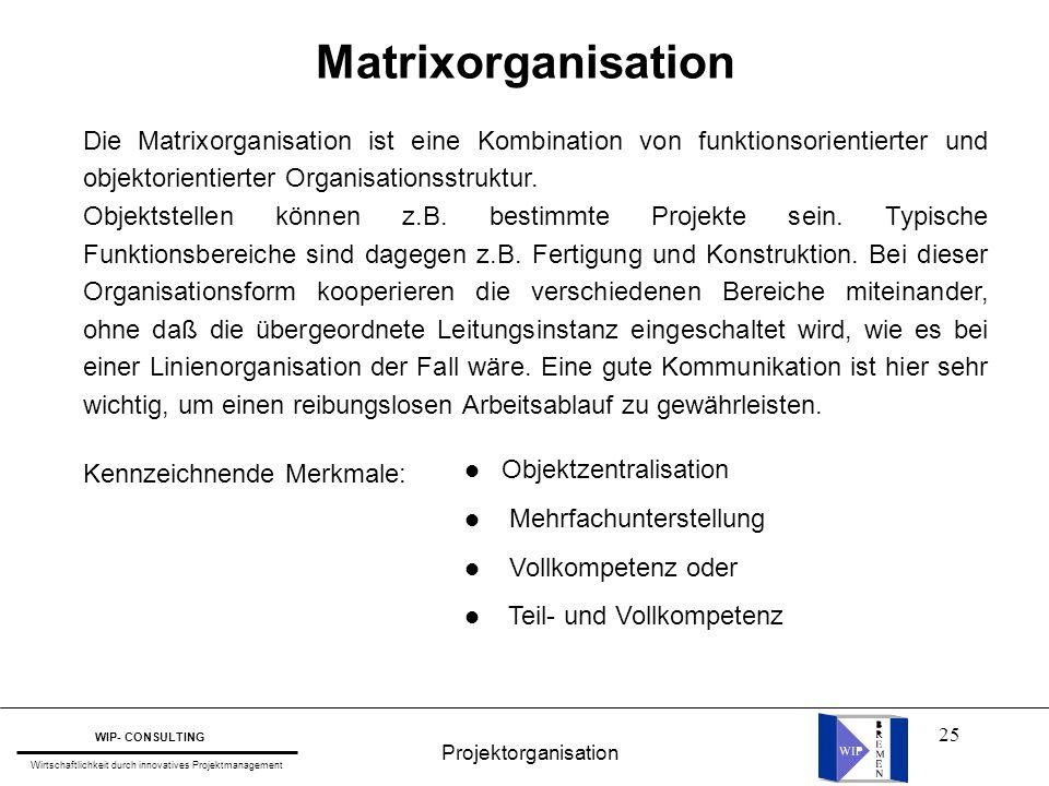 25 Matrixorganisation Die Matrixorganisation ist eine Kombination von funktionsorientierter und objektorientierter Organisationsstruktur. Objektstelle