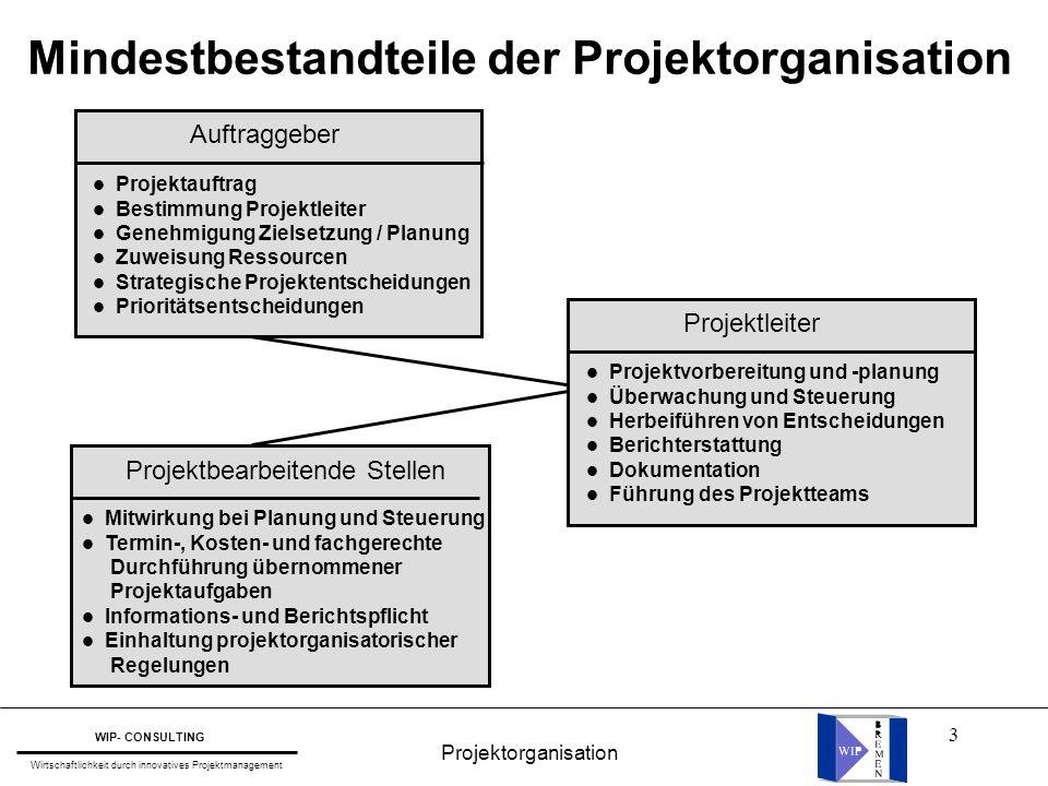 3 Mindestbestandteile der Projektorganisation l Projektauftrag l Bestimmung Projektleiter l Genehmigung Zielsetzung / Planung l Zuweisung Ressourcen l