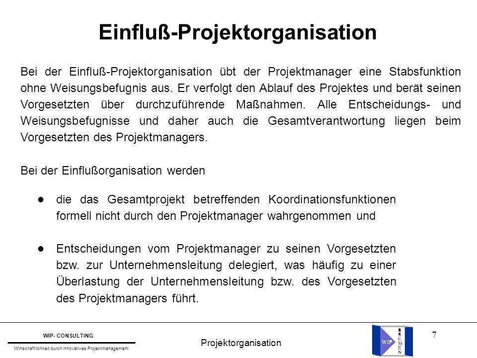 8 Einfluß-Projektmanagement in einer funktionalen Stammorganisation Geschäftsführung Projektmanager Controlling Einkauf Vertrieb Forschung und Entwicklung Produktion Finanzen Projektorganisation WIP- CONSULTING Wirtschaftlichkeit durch innovatives Projektmanagement