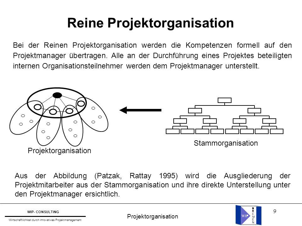 9 Reine Projektorganisation Bei der Reinen Projektorganisation werden die Kompetenzen formell auf den Projektmanager übertragen. Alle an der Durchführ