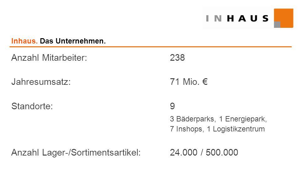 Inhaus. Das Unternehmen. Anzahl Mitarbeiter:238 Jahresumsatz:71 Mio. € Standorte:9 3 Bäderparks, 1 Energiepark, 7 Inshops, 1 Logistikzentrum Anzahl La