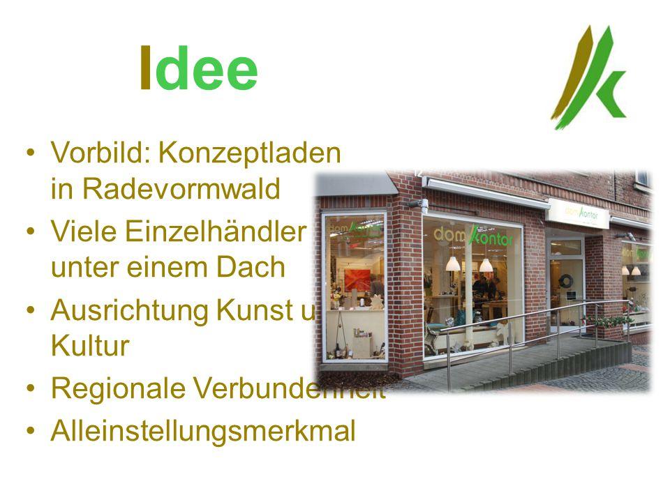 Idee Vorbild: Konzeptladen in Radevormwald Viele Einzelhändler unter einem Dach Ausrichtung Kunst und Kultur Regionale Verbundenheit Alleinstellungsme