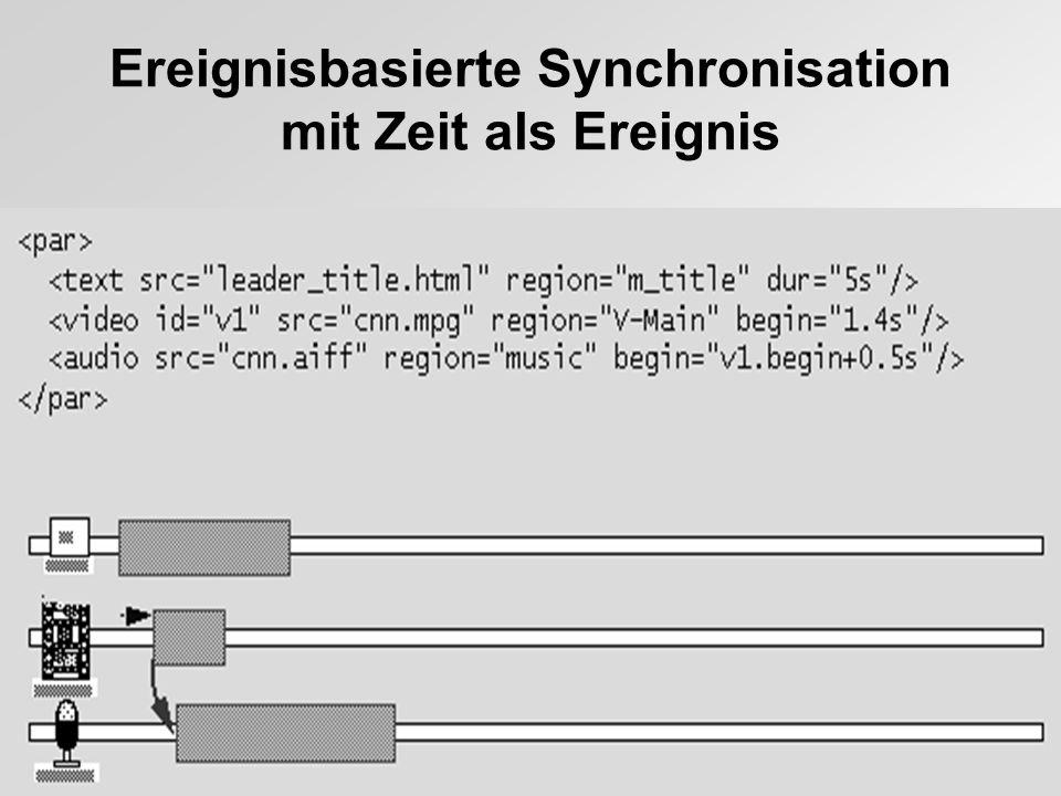 Ereignisbasierte Synchronisation mit Zeit als Ereignis