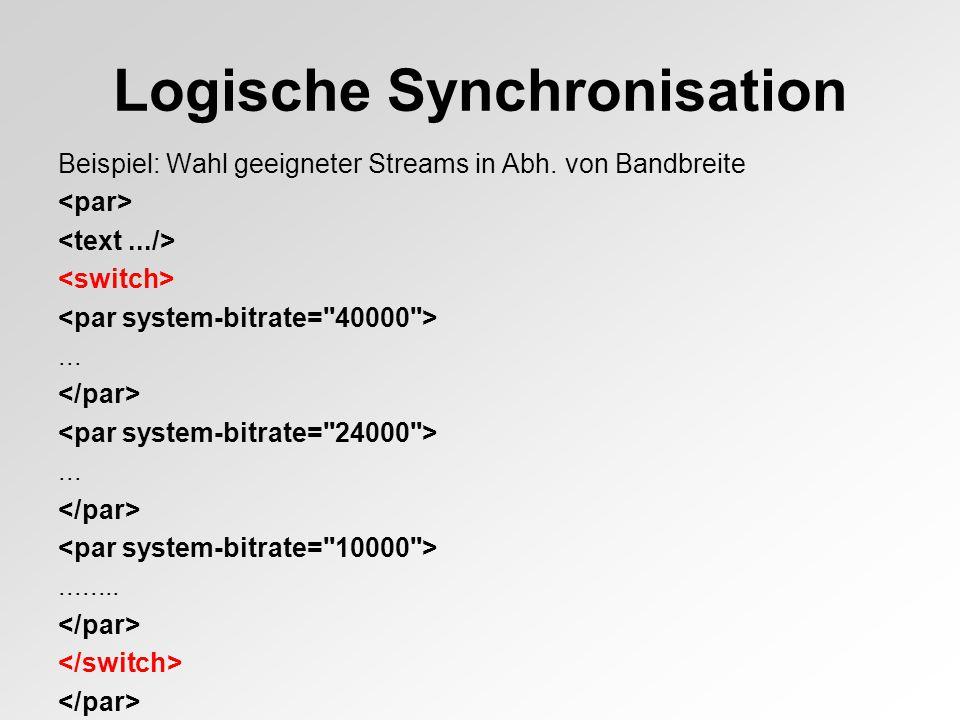 Logische Synchronisation Beispiel: Wahl geeigneter Streams in Abh. von Bandbreite..............