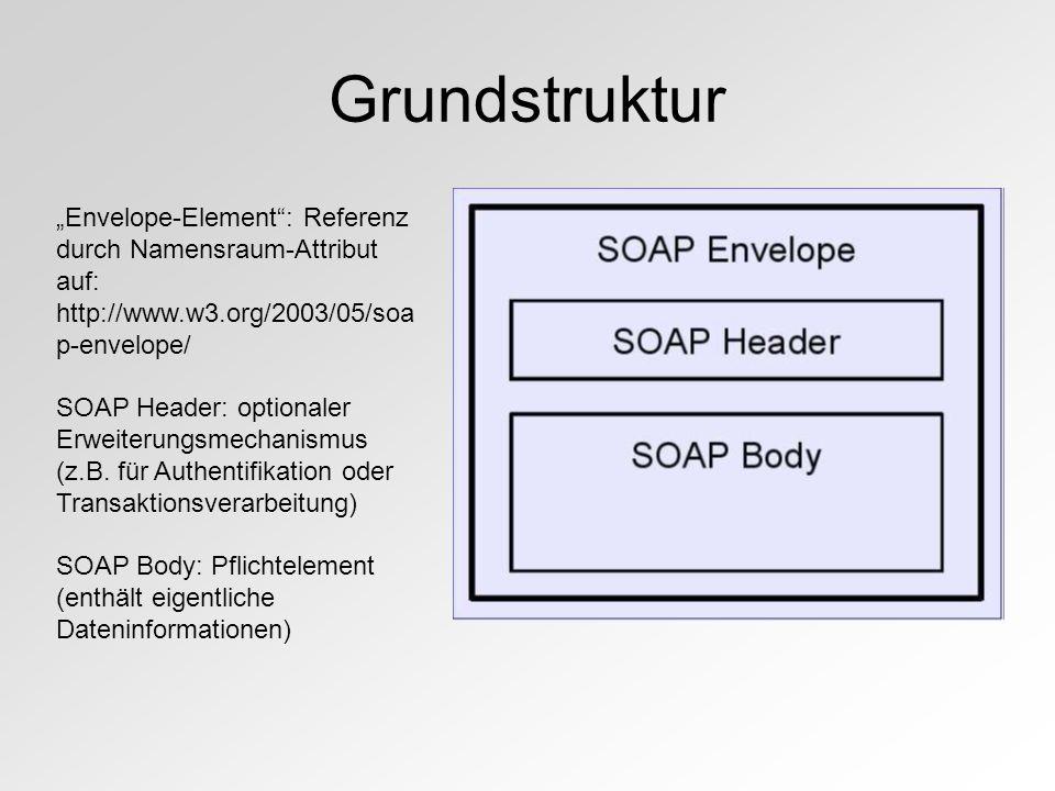 """Grundstruktur """"Envelope-Element : Referenz durch Namensraum-Attribut auf: http://www.w3.org/2003/05/soa p-envelope/ SOAP Header: optionaler Erweiterungsmechanismus (z.B."""