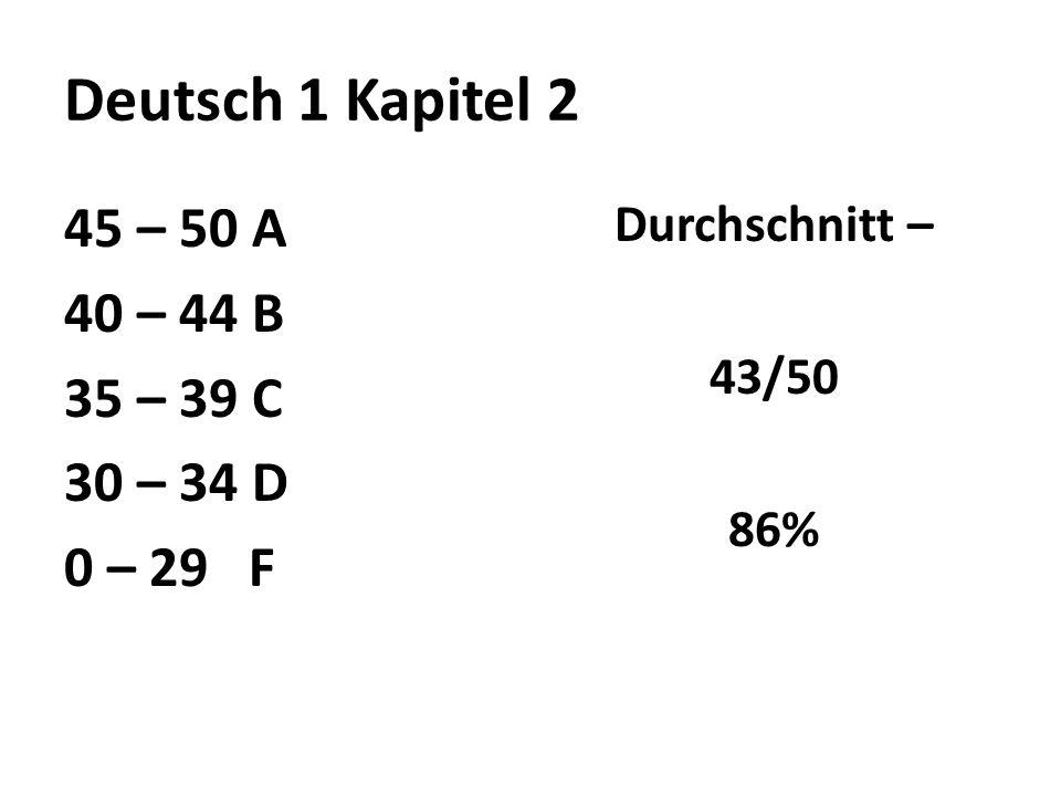 Deutsch 1 Kapitel 2 45 – 50 A 40 – 44 B 35 – 39 C 30 – 34 D 0 – 29 F Durchschnitt – 43/50 86%