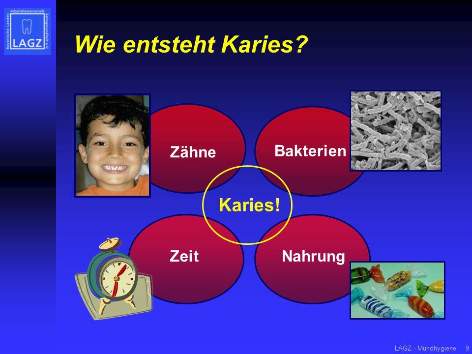 LAGZ - Mundhygiene9 Wie entsteht Karies? Karies! ZeitNahrung Bakterien Zähne