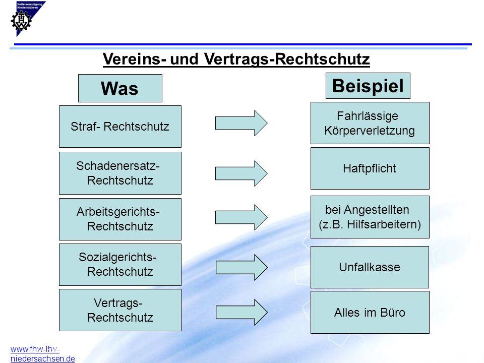 9 www.thw-lhv- niedersachsen.de 17.07.2015F. Arlt B. Rodeck Januar 2004 Was Beispiel Straf- Rechtschutz Schadenersatz- Rechtschutz Arbeitsgerichts- Re