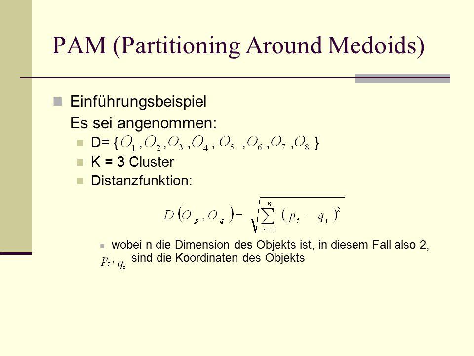 PAM (Partitioning Around Medoids) Einführungsbeispiel Es sei angenommen: D= {,,,,,,, } K = 3 Cluster Distanzfunktion: wobei n die Dimension des Objekts ist, in diesem Fall also 2,, sind die Koordinaten des Objekts