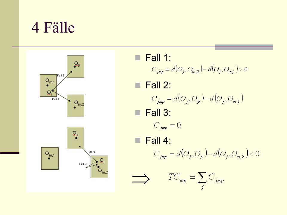 4 Fälle Fall 1: Fall 2: Fall 3: Fall 4: