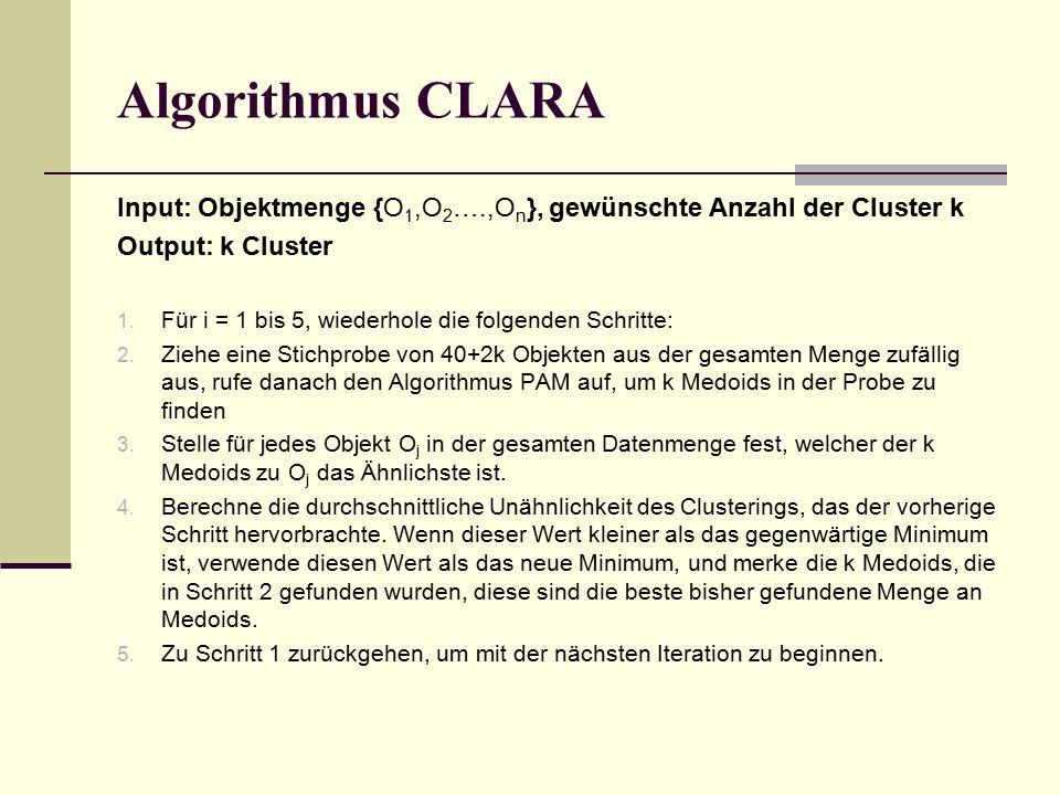 Algorithmus CLARA Input: Objektmenge {O 1,O 2 ….,O n }, gewünschte Anzahl der Cluster k Output: k Cluster 1.