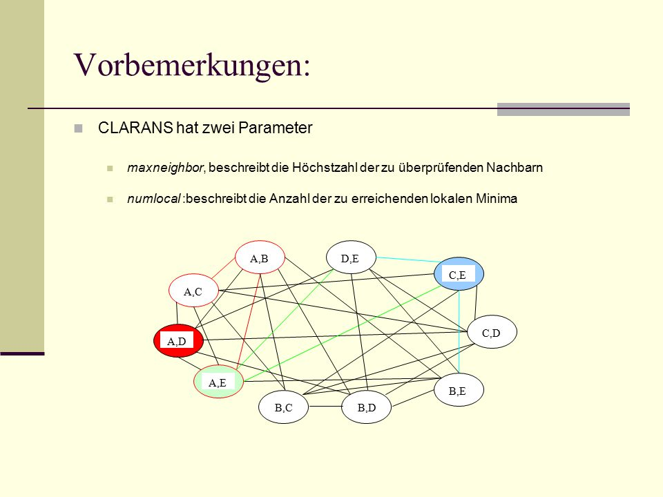Vorbemerkungen: CLARANS hat zwei Parameter maxneighbor, beschreibt die Höchstzahl der zu überprüfenden Nachbarn numlocal :beschreibt die Anzahl der zu erreichenden lokalen Minima A,B A,C A,D A,E B,C D,E C,E C,D B,E B,D