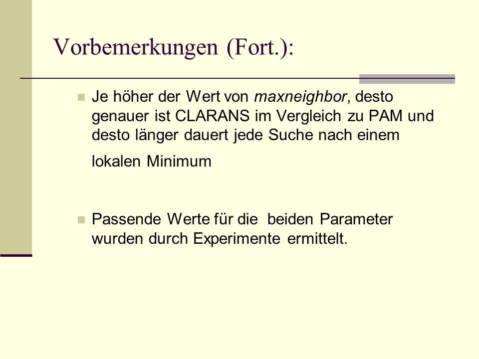 Vorbemerkungen (Fort.): Je höher der Wert von maxneighbor, desto genauer ist CLARANS im Vergleich zu PAM und desto länger dauert jede Suche nach einem lokalen Minimum Passende Werte für die beiden Parameter wurden durch Experimente ermittelt.