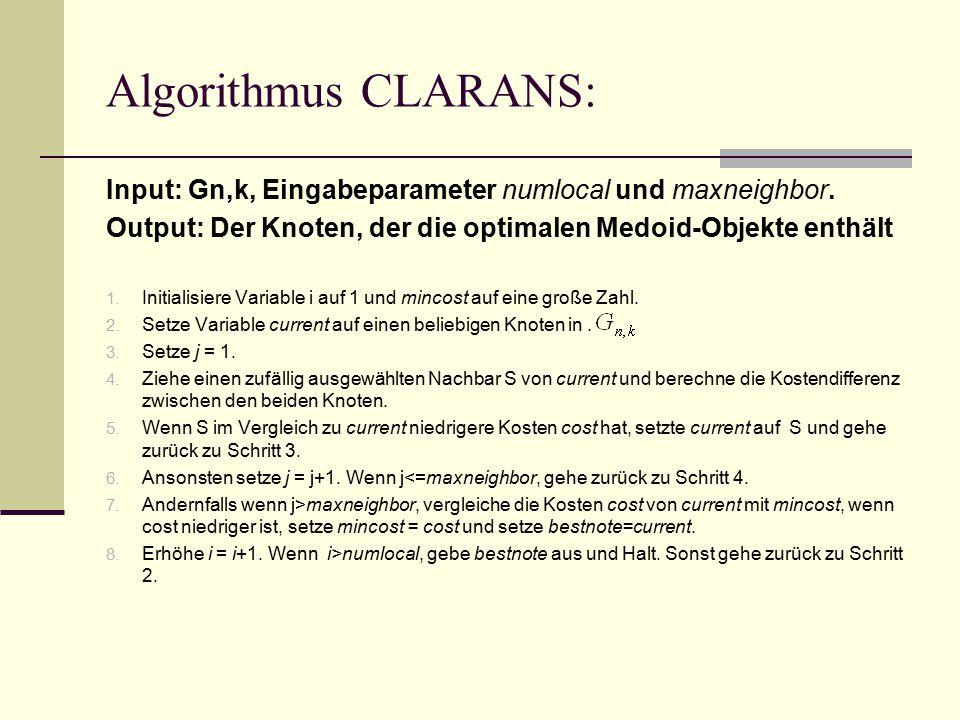 Algorithmus CLARANS: Input: Gn,k, Eingabeparameter numlocal und maxneighbor.