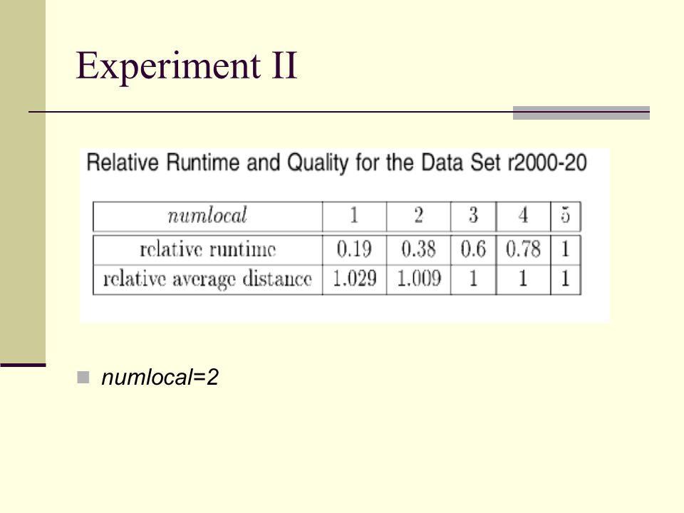 Experiment II numlocal=2