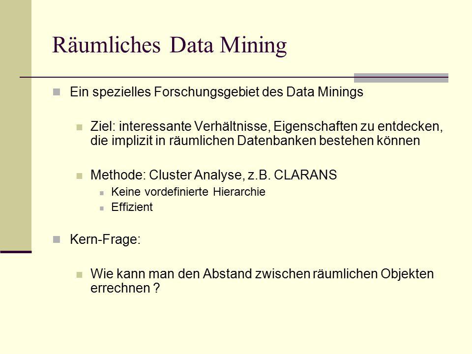Räumliches Data Mining Ein spezielles Forschungsgebiet des Data Minings Ziel: interessante Verhältnisse, Eigenschaften zu entdecken, die implizit in räumlichen Datenbanken bestehen können Methode: Cluster Analyse, z.B.