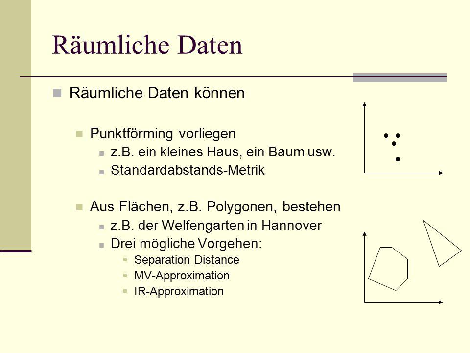 Räumliche Daten Räumliche Daten können Punktförming vorliegen z.B.