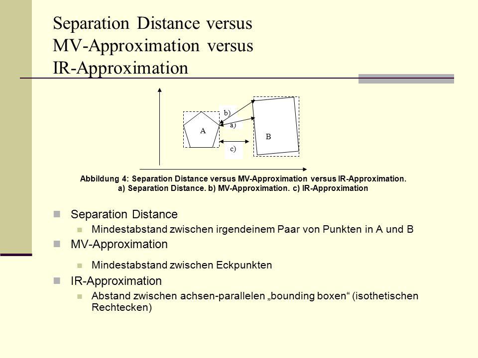 """Separation Distance versus MV-Approximation versus IR-Approximation Separation Distance Mindestabstand zwischen irgendeinem Paar von Punkten in A und B MV-Approximation Mindestabstand zwischen Eckpunkten IR-Approximation Abstand zwischen achsen-parallelen """"bounding boxen (isothetischen Rechtecken) c) a) b) A B Abbildung 4: Separation Distance versus MV-Approximation versus IR-Approximation."""