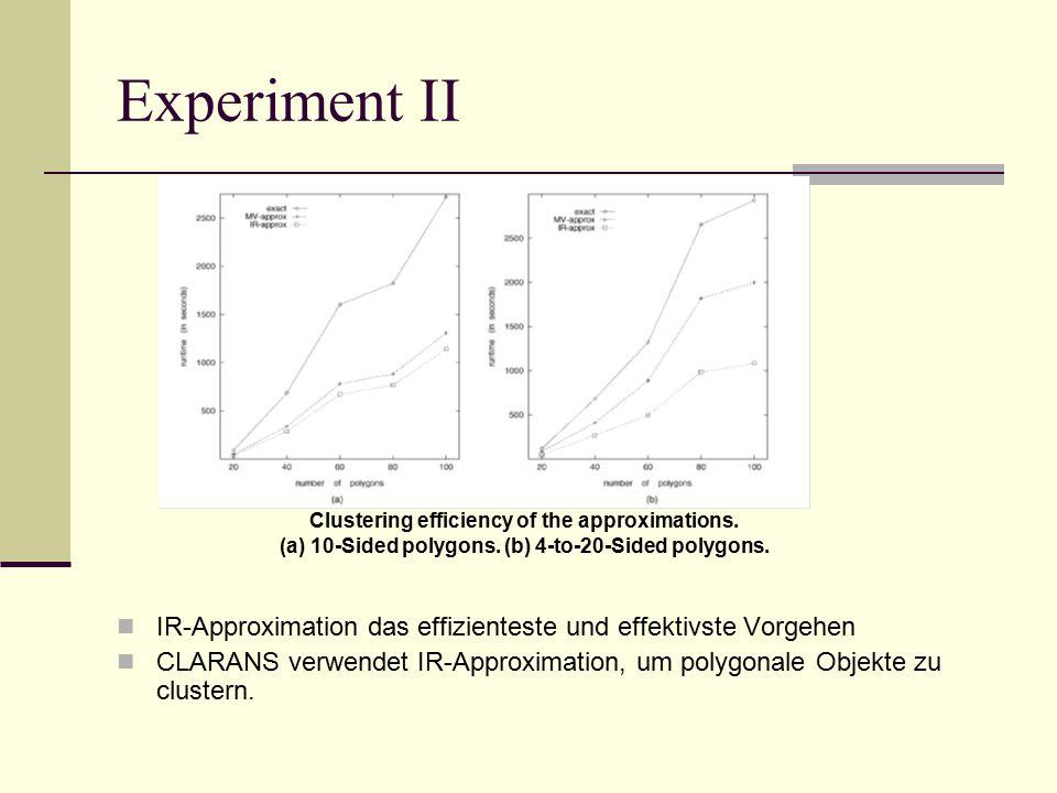 Experiment II IR-Approximation das effizienteste und effektivste Vorgehen CLARANS verwendet IR-Approximation, um polygonale Objekte zu clustern.