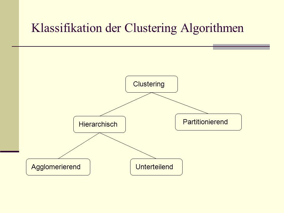 Klassifikation der Clustering Algorithmen Clustering Hierarchisch Partitionierend AgglomerierendUnterteilend