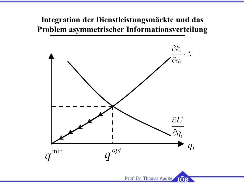 Integration der Dienstleistungsmärkte und das Problem asymmetrischer Informationsverteilung qiqi
