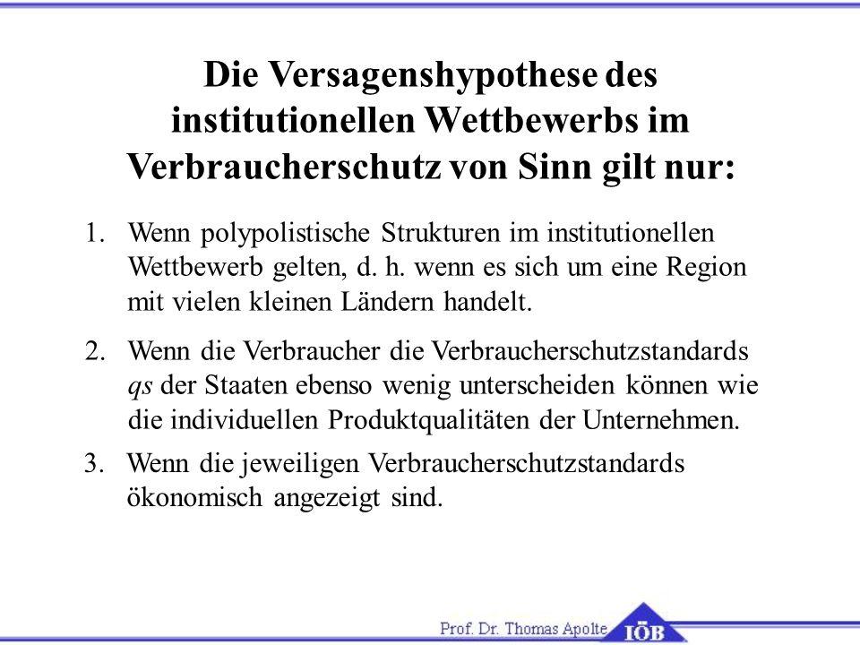 Die Versagenshypothese des institutionellen Wettbewerbs im Verbraucherschutz von Sinn gilt nur: 1.Wenn polypolistische Strukturen im institutionellen