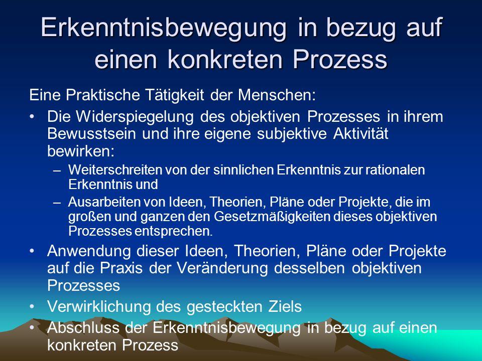 Erkenntnisbewegung in bezug auf einen konkreten Prozess Eine Praktische Tätigkeit der Menschen: Die Widerspiegelung des objektiven Prozesses in ihrem