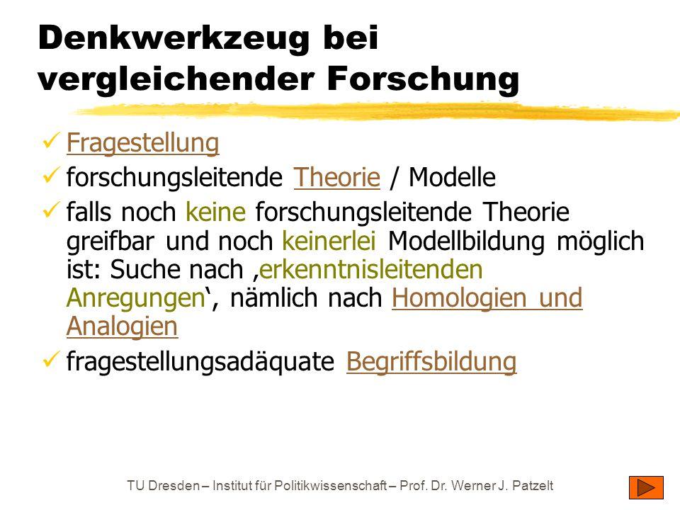 TU Dresden – Institut für Politikwissenschaft – Prof. Dr. Werner J. Patzelt Denkwerkzeug bei vergleichender Forschung Fragestellung forschungsleitende