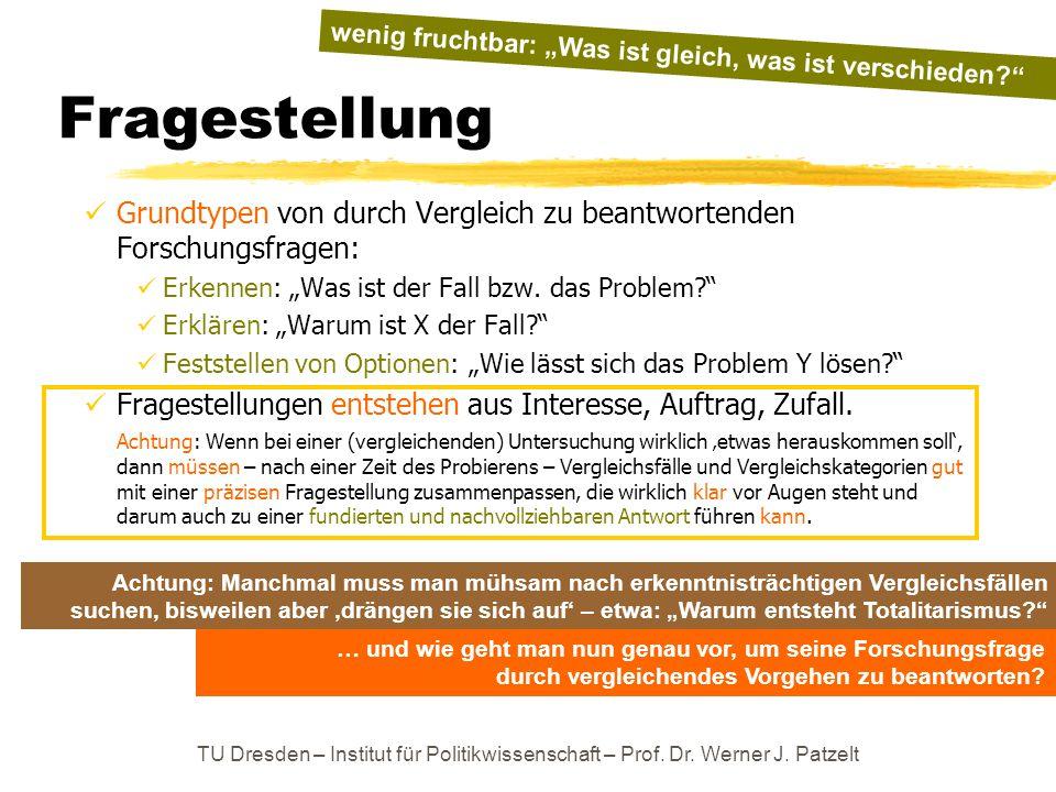 TU Dresden – Institut für Politikwissenschaft – Prof. Dr. Werner J. Patzelt Fragestellung Grundtypen von durch Vergleich zu beantwortenden Forschungsf