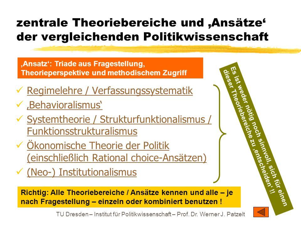TU Dresden – Institut für Politikwissenschaft – Prof. Dr. Werner J. Patzelt zentrale Theoriebereiche und 'Ansätze' der vergleichenden Politikwissensch