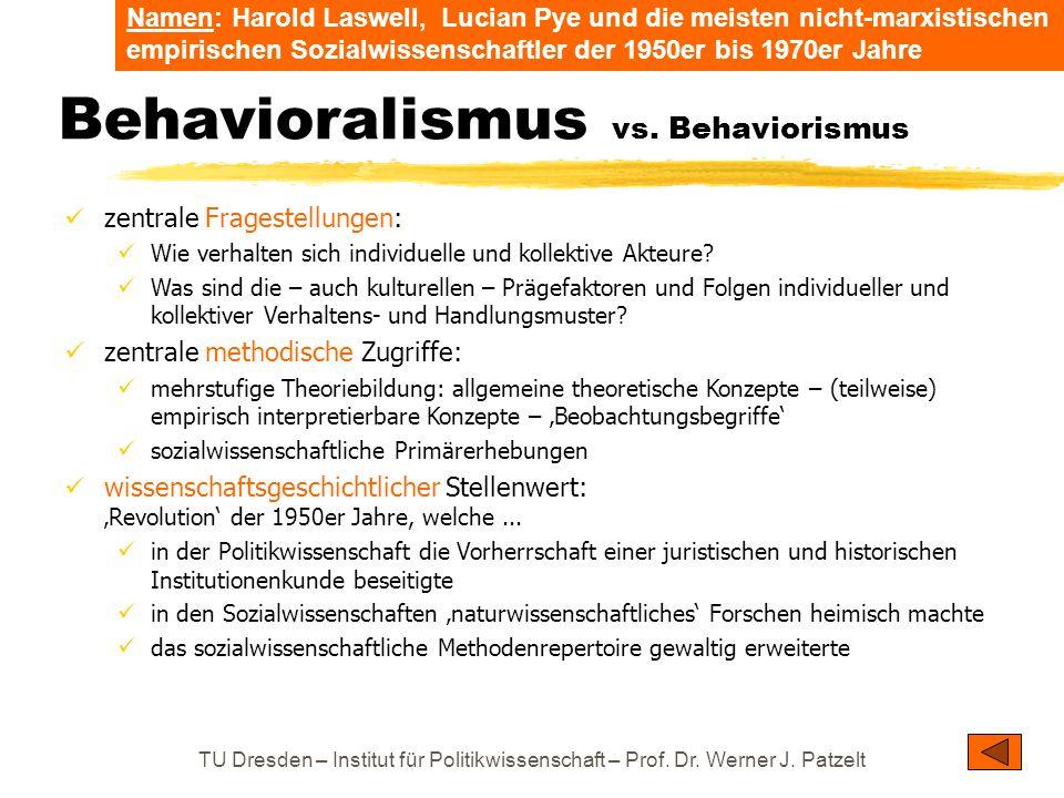 TU Dresden – Institut für Politikwissenschaft – Prof. Dr. Werner J. Patzelt Behavioralismus vs. Behaviorismus zentrale Fragestellungen: Wie verhalten