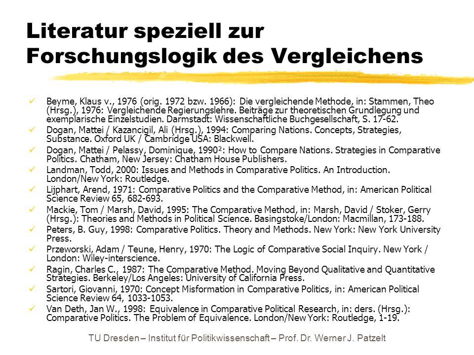 TU Dresden – Institut für Politikwissenschaft – Prof. Dr. Werner J. Patzelt Literatur speziell zur Forschungslogik des Vergleichens Beyme, Klaus v., 1