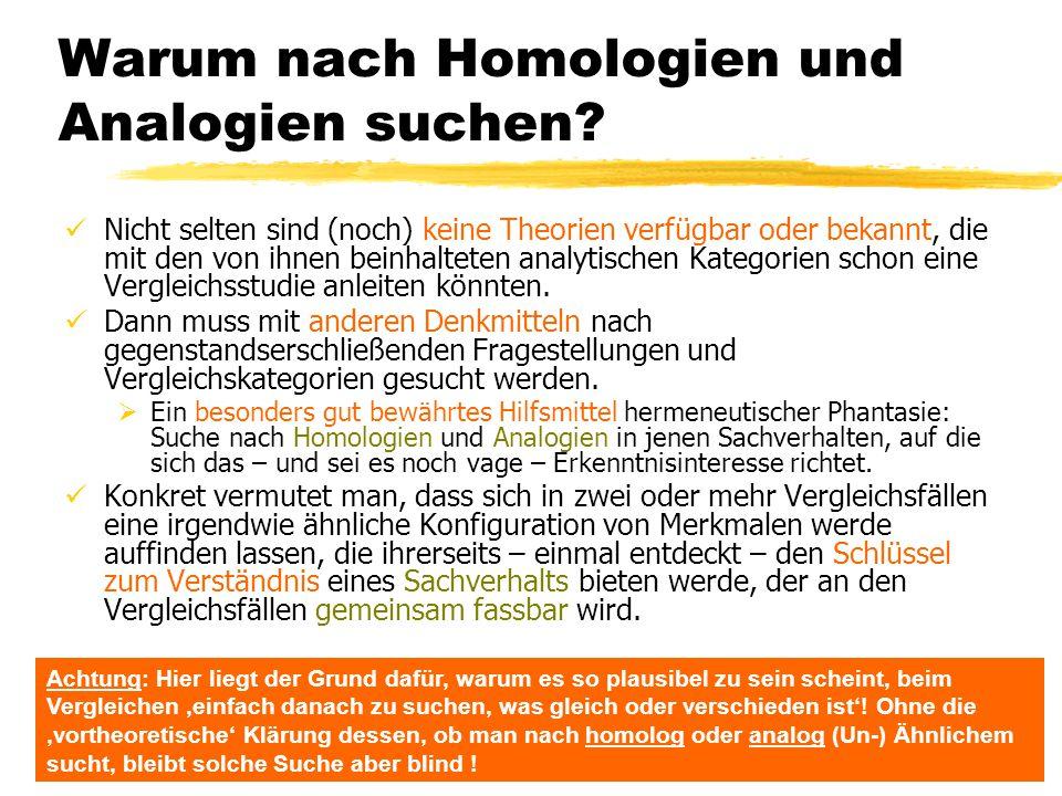 TU Dresden – Institut für Politikwissenschaft – Prof. Dr. Werner J. Patzelt Warum nach Homologien und Analogien suchen? Nicht selten sind (noch) keine