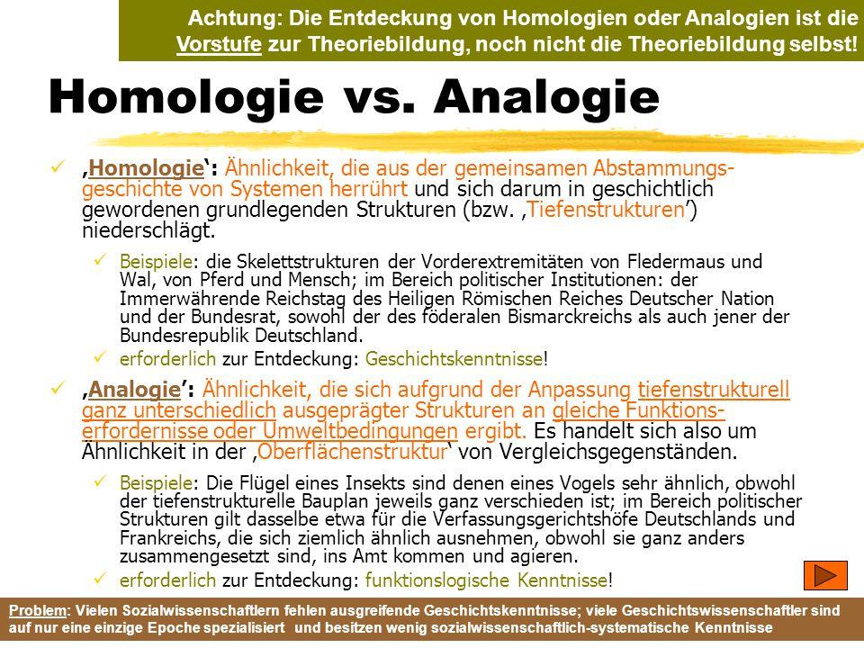 TU Dresden – Institut für Politikwissenschaft – Prof. Dr. Werner J. Patzelt Homologie vs. Analogie 'Homologie': Ähnlichkeit, die aus der gemeinsamen A