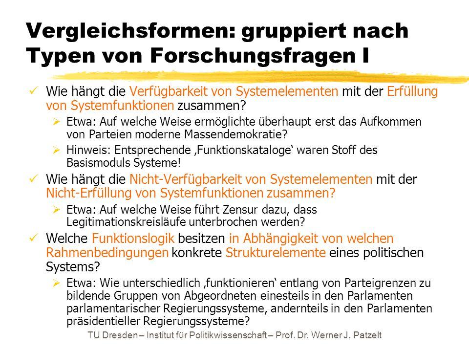 TU Dresden – Institut für Politikwissenschaft – Prof. Dr. Werner J. Patzelt Vergleichsformen: gruppiert nach Typen von Forschungsfragen I Wie hängt di