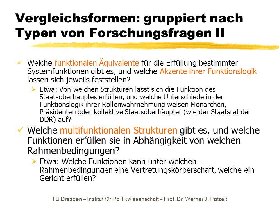 TU Dresden – Institut für Politikwissenschaft – Prof. Dr. Werner J. Patzelt Vergleichsformen: gruppiert nach Typen von Forschungsfragen II Welche funk