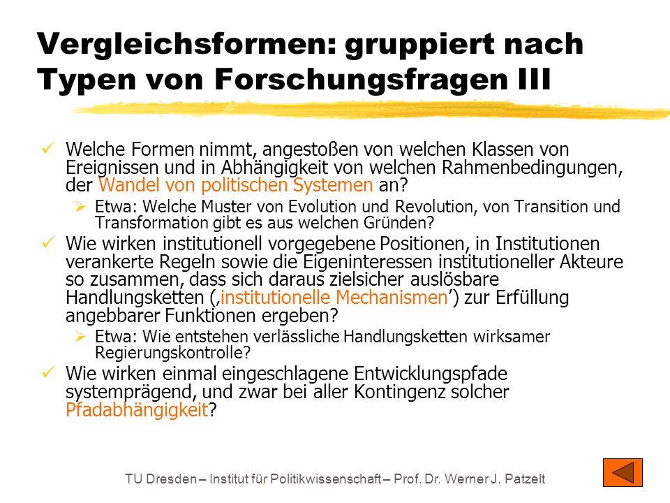 TU Dresden – Institut für Politikwissenschaft – Prof. Dr. Werner J. Patzelt Vergleichsformen: gruppiert nach Typen von Forschungsfragen III Welche For