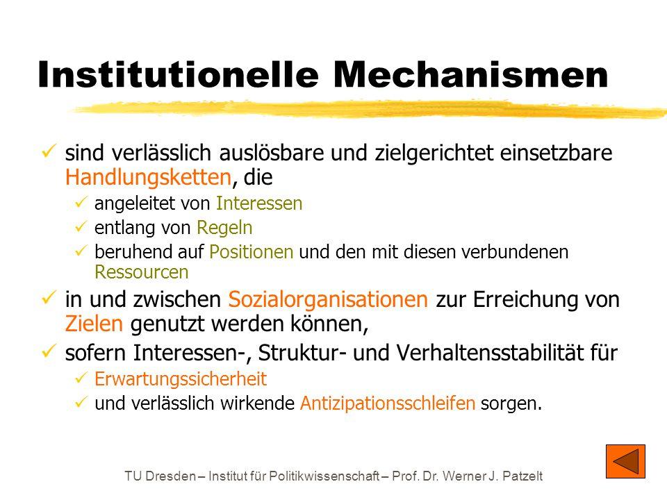 TU Dresden – Institut für Politikwissenschaft – Prof. Dr. Werner J. Patzelt Institutionelle Mechanismen sind verlässlich auslösbare und zielgerichtet