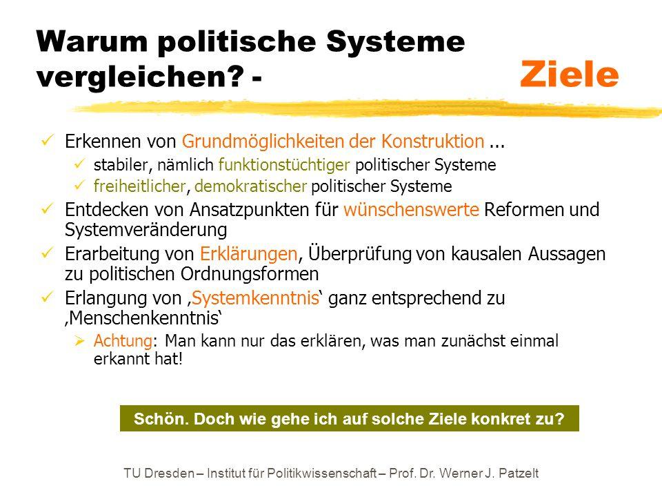 TU Dresden – Institut für Politikwissenschaft – Prof. Dr. Werner J. Patzelt Warum politische Systeme vergleichen? - Ziele Erkennen von Grundmöglichkei