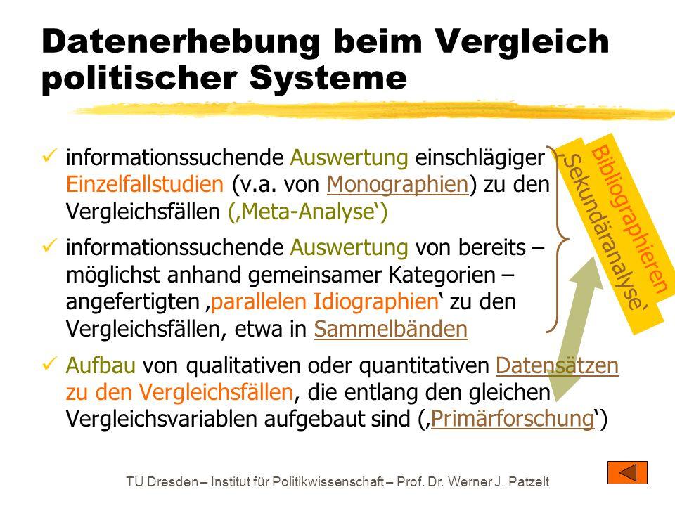 TU Dresden – Institut für Politikwissenschaft – Prof. Dr. Werner J. Patzelt informationssuchende Auswertung einschlägiger Einzelfallstudien (v.a. von