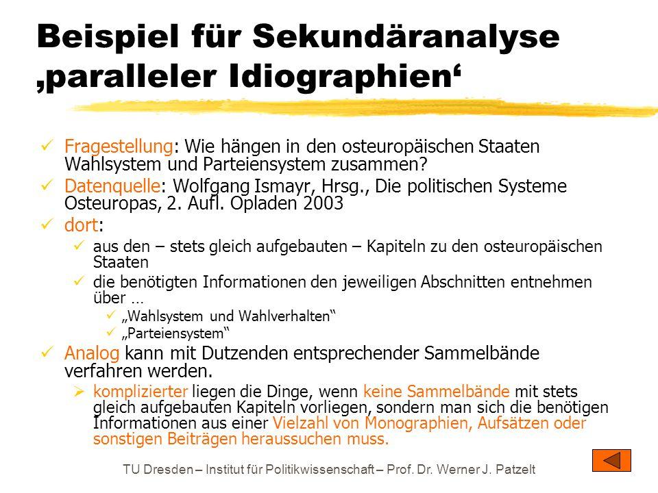 TU Dresden – Institut für Politikwissenschaft – Prof. Dr. Werner J. Patzelt Beispiel für Sekundäranalyse 'paralleler Idiographien' Fragestellung: Wie