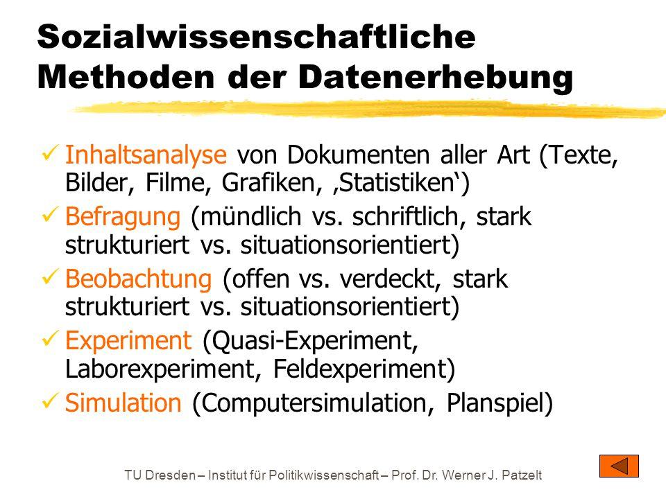 TU Dresden – Institut für Politikwissenschaft – Prof. Dr. Werner J. Patzelt Sozialwissenschaftliche Methoden der Datenerhebung Inhaltsanalyse von Doku