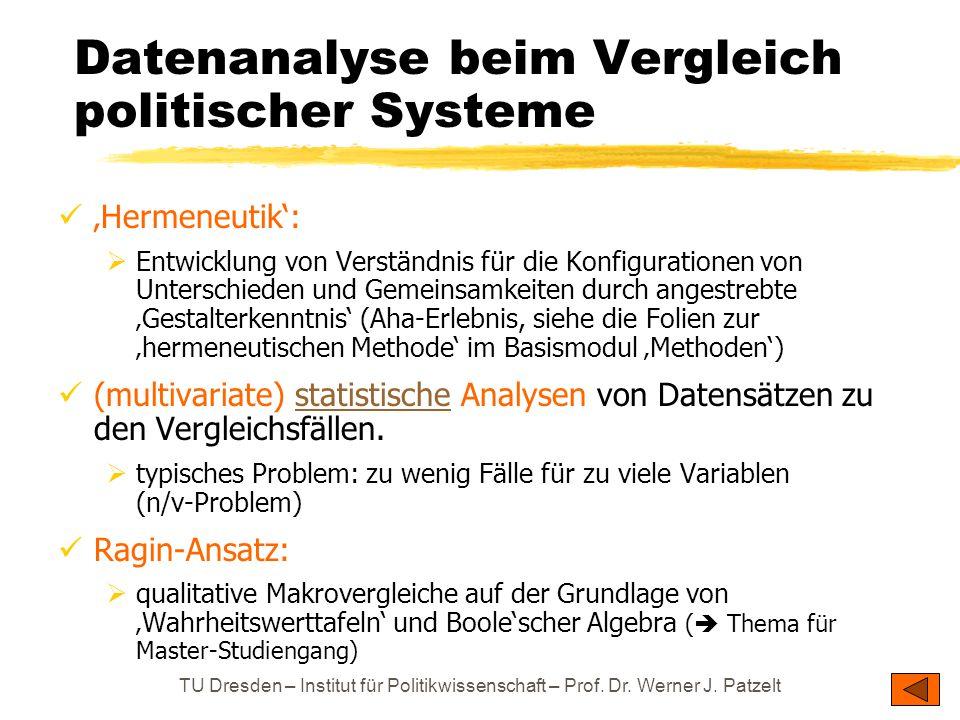 TU Dresden – Institut für Politikwissenschaft – Prof. Dr. Werner J. Patzelt Datenanalyse beim Vergleich politischer Systeme 'Hermeneutik':  Entwicklu