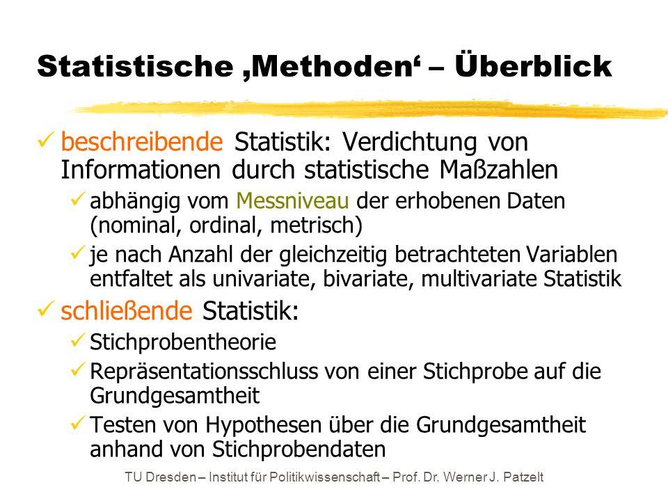 TU Dresden – Institut für Politikwissenschaft – Prof. Dr. Werner J. Patzelt Statistische 'Methoden' – Überblick beschreibende Statistik: Verdichtung v