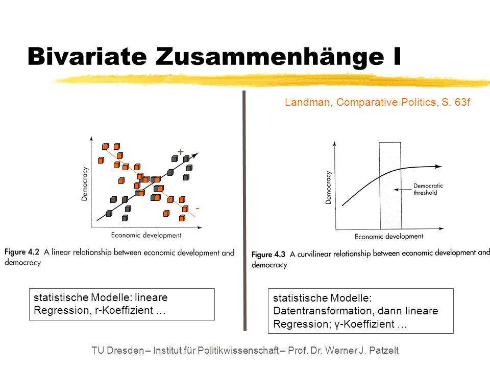 TU Dresden – Institut für Politikwissenschaft – Prof. Dr. Werner J. Patzelt Bivariate Zusammenhänge I + - Landman, Comparative Politics, S. 63f statis