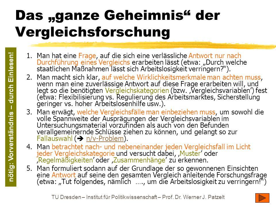 """TU Dresden – Institut für Politikwissenschaft – Prof. Dr. Werner J. Patzelt Das """"ganze Geheimnis"""" der Vergleichsforschung 1.Man hat eine Frage, auf di"""