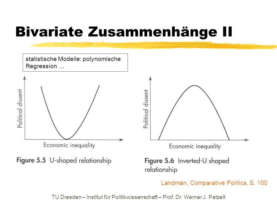 TU Dresden – Institut für Politikwissenschaft – Prof. Dr. Werner J. Patzelt Bivariate Zusammenhänge II Landman, Comparative Politics, S. 100 statistis