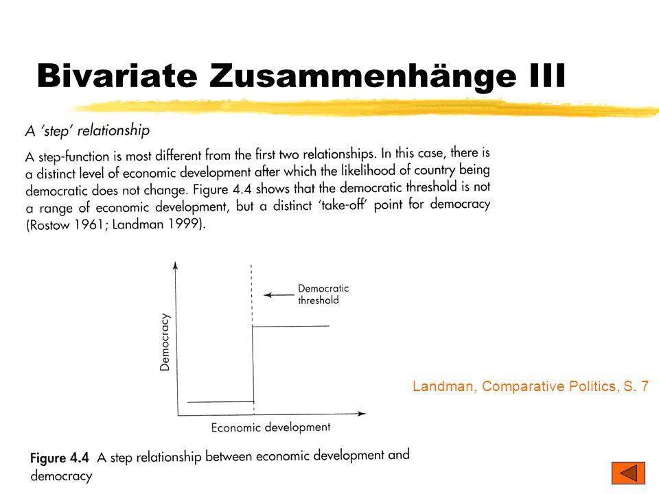TU Dresden – Institut für Politikwissenschaft – Prof. Dr. Werner J. Patzelt Bivariate Zusammenhänge III Landman, Comparative Politics, S. 7