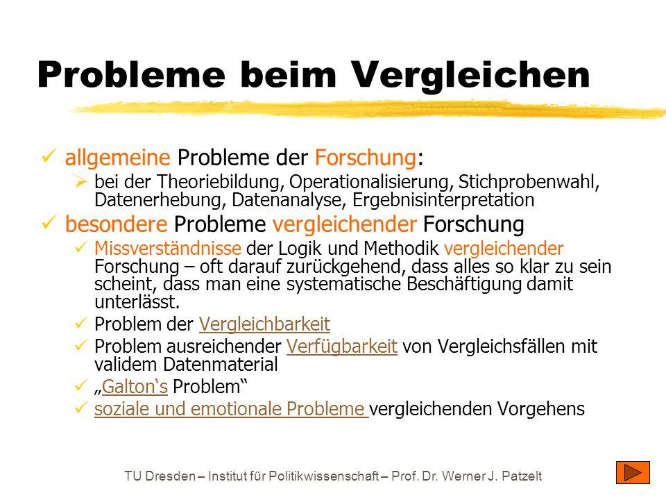 TU Dresden – Institut für Politikwissenschaft – Prof. Dr. Werner J. Patzelt Probleme beim Vergleichen allgemeine Probleme der Forschung:  bei der The