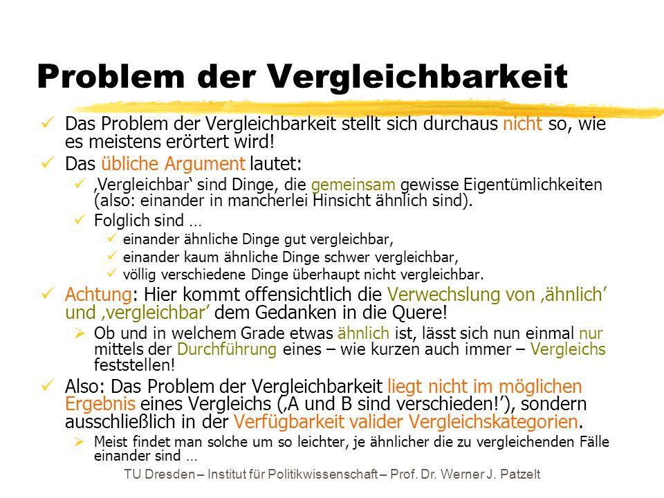 TU Dresden – Institut für Politikwissenschaft – Prof. Dr. Werner J. Patzelt Problem der Vergleichbarkeit Das Problem der Vergleichbarkeit stellt sich